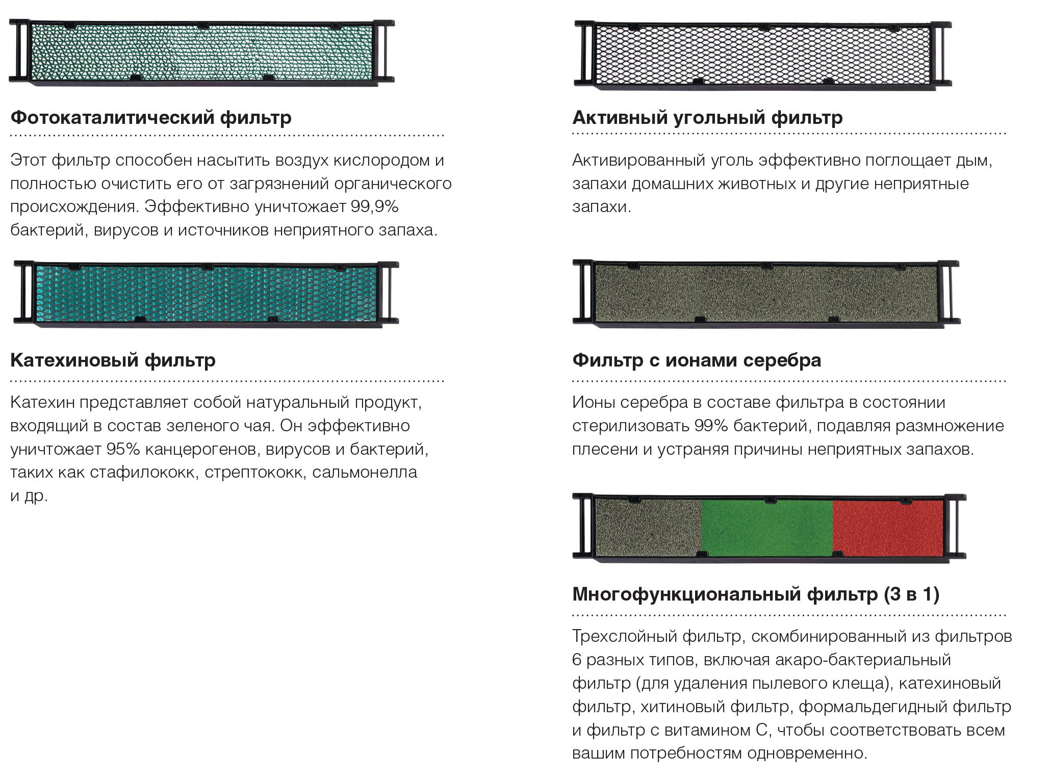 фильтр грии в алматы